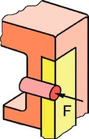 Handhabungstechnik: Montage rückwärts
