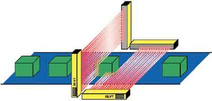 Lichtvorhang: Für genaue Positionierungen