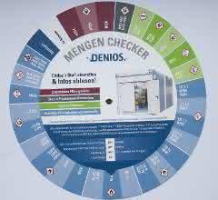 Auf der Vorderseite des Mengen-Checkers von Denios findet man den jeweiligen Gefahrstoff, auf der Rückseite Antworten zu wichtigen Alltagsfragen zur Lagerung von Gefahrstoffen.
