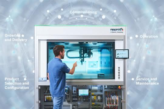 Bosch-Rexroth-Lineartechnik