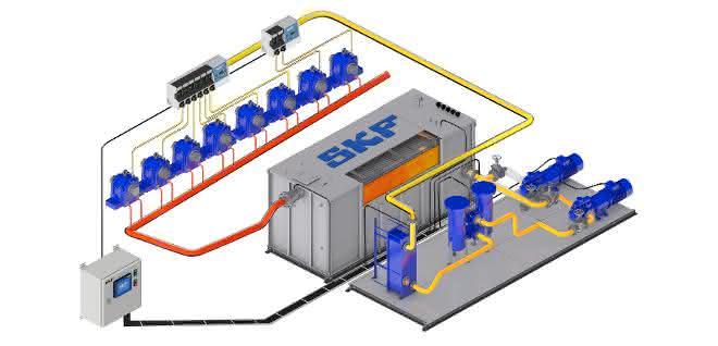 Öl-Umlaufschmiersysteme