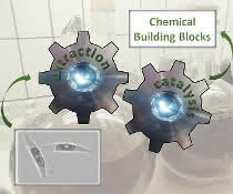 Konzept der Integration von Extraktion und katalytischer Umsetzung bei der Bioraffination von Mikroalgen-Biomasse zu Grundchemikalien.