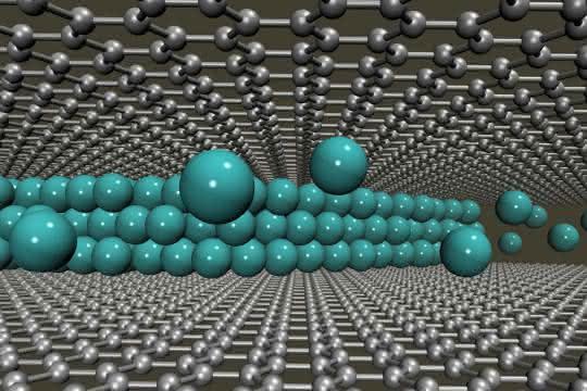 Modelldarstellung einer mehrlagigen, dicht gepackten Speicherung von Lithium zwischen zwei Graphenlagen.