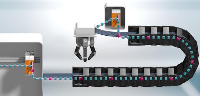 Überwachung von Busleitungen in E-Kettensystemen
