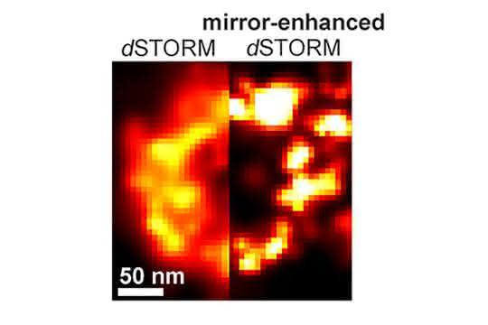 Konventionelle (links) und spiegelverstärkte dSTORM-Bilder (rechts) eines einzelnen NPC-Rings.