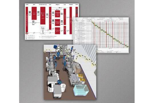 Planungssystem für die Produktions- und Logistikoptimierung