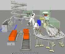 3D-Fabriksimulation
