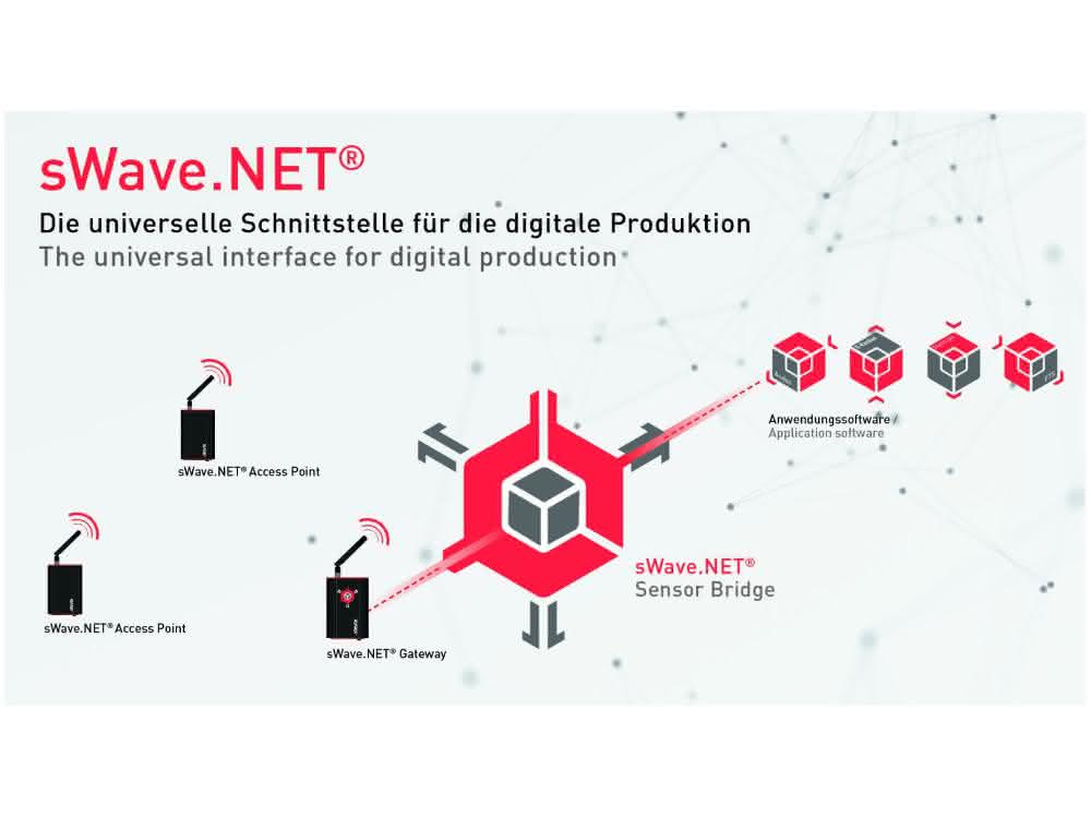 sWave.Net