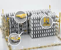 LogiMAT 2019: AKL Power auch für Paletten-Regalbediengeräte