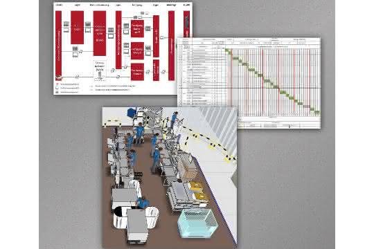 Produktions- und Logistikoptimierung