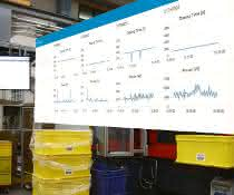 Auch ältere Produktionsumgebungen lassen sich digitalisieren