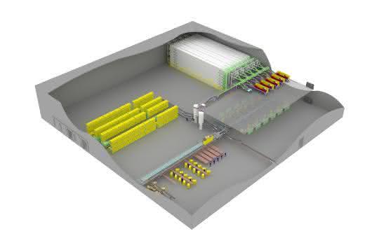 Distributionszentrum: Lyko investiert in Lagerlösung von SSI Schäfer