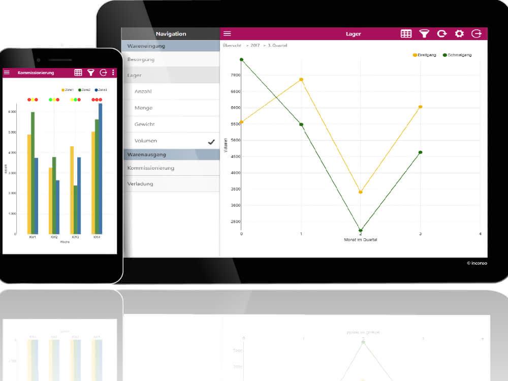 News Logistik: Logistik smart per App managen