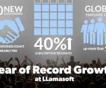 Software: LLamasoft meldet 2018 Rekordumsatzsteigerung