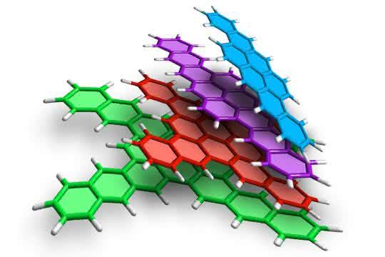 Der begehrte Zickzackrand ist entweder bei versetzten Wabenreihen (blau und lila) oder bei vierarmigen Sternen um vier Graphenwaben in der Mitte (rot und grün) zu finden.