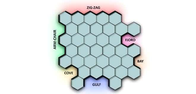 An den Rändern von Nanographen entstehen unterschiedliche Muster. Zickzack ist besonders interessant – und besonders instabil.