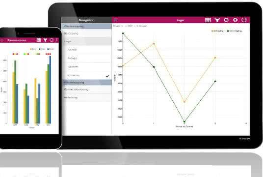 Die Anwendungsoberfläche für mobile Endgeräte basiert auf HTML5-Technologien.