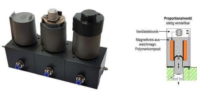 Umspritzte Ventile mit integrierter Elektronik