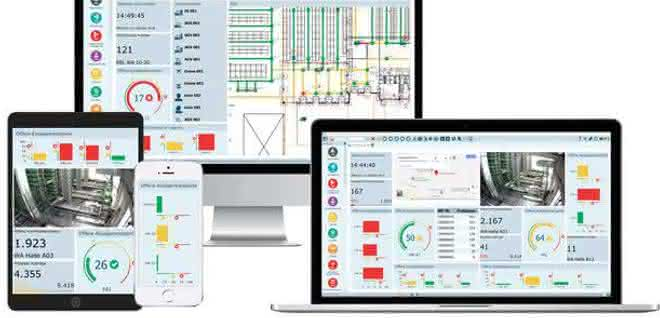 Logistics Control Tower LFS.timesquare
