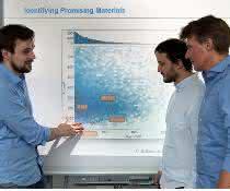 Erstautor Christian Kunkel, PD Dr. Harald Oberhofer und Prof. Karsten Reuter (vlnr).