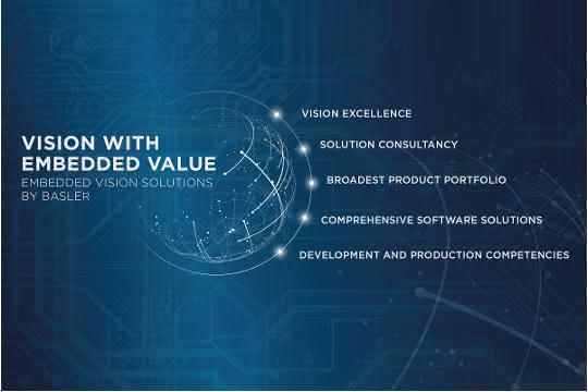 Embedded Vision Solutions