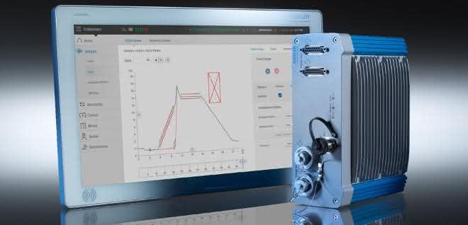 Prozessüberwachung für Langfaser-Composites