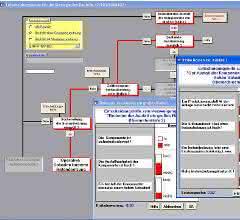 Bewertungssystematik