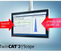 TwinCAT 3 Scope