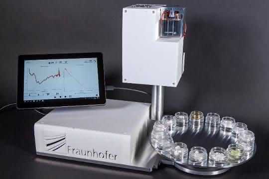 Ein Demonstrator zum Messsystem vom IAF wird auf der Laser World of Photonics 2019 vorgestellt.
