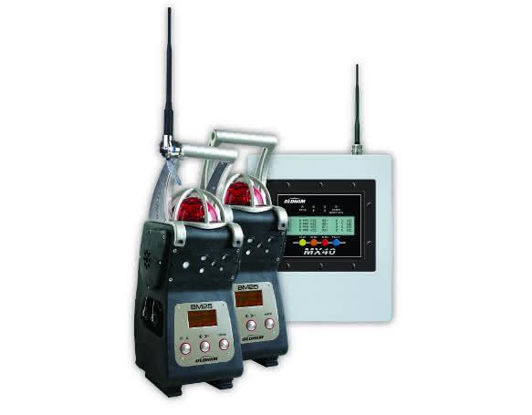 Multi-Gasmessgerät BM25