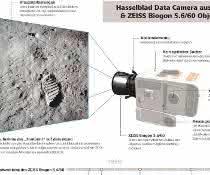 Erklärbild zur Hasselblad Data Camera aus dem Jahr 1969