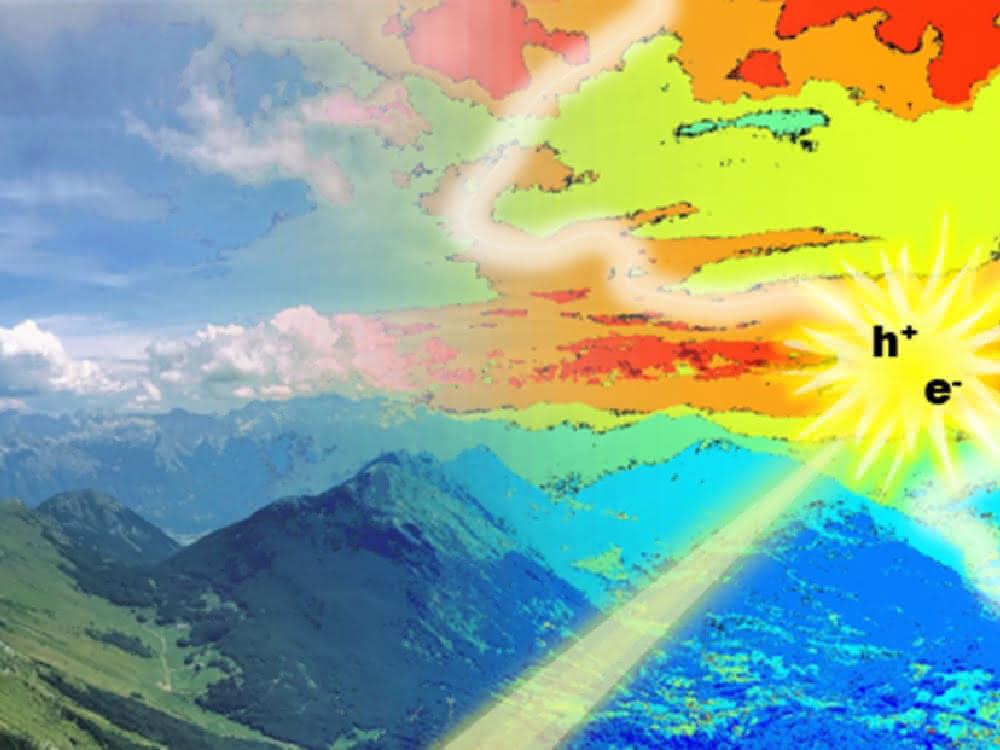 Energielandschaft: Künstlerische Darstellung einer Energielandschaft, welche die Bewegung von lichtinduzierten positiven (h+) und negativen (e-) Ladungen in photovoltaischen Zellen bestimmt.