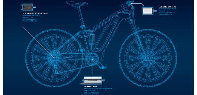 Faulhaber-Antriebe-Bike