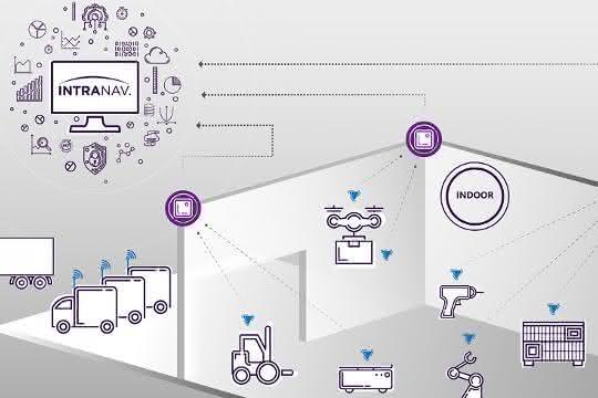 Kooperation: Intranav integriert Leitsystem von Flexus