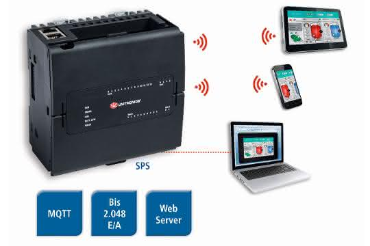 Virtual HMI der UniStream-SPS-Serie