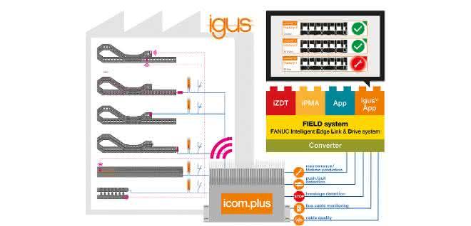 Smart Factory mit IoT: Igus entwickelt Smart Plastics App für Fanuc