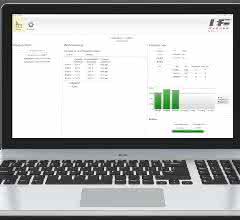 IEF-Werner-Datenanalyse