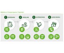 IT-Security: Transportsektor vor Cyberangriffen schützen