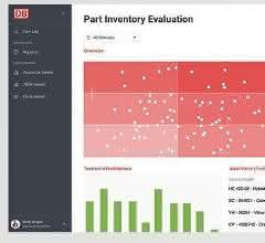 Software analysiert die 3D-Druck-Ideen