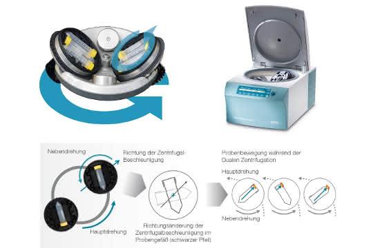 Gerätebilder und graphische Darstellung der Funktionsweise