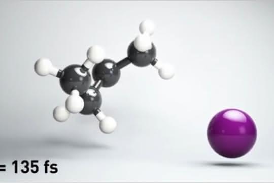 Zeitliche Entwicklung der molekularen Chiralität während der Photodissoziation von (R)-2-Iodbutan. Film dazu s.u.