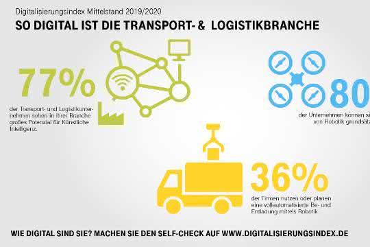 Digitalisierungsindex Mittelstand: Kann die Logistik digital?