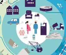 Punktuelle und diffuse Emissionsquellen und Expositionswege für Mensch und Umwelt; Grafik aus dem Bericht zur Umweltbewertung, dem SOER 2020.