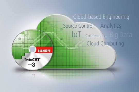Beckhoff_TwinCAT-Cloud-Engineering