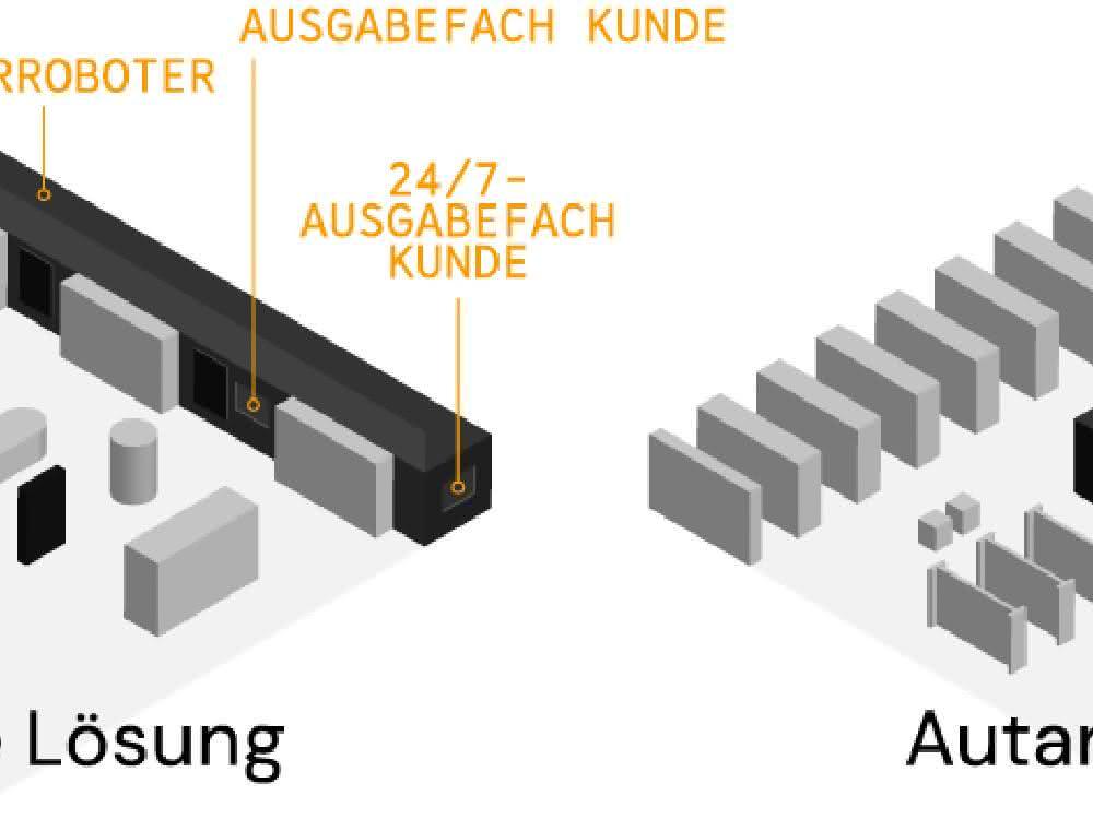 """Premiere für """"Project RetailCX"""" von KHT und Knapp"""