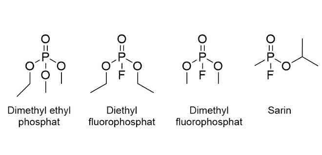 Bild 1: Strukturelle Ähnlichkeit von drei Verbindungen, identifiziert in LIB und dem Nervengift Sarin.