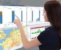 LogiMAT 2020: Neues Modul für Netzwerktransporte von Kratzer Automation