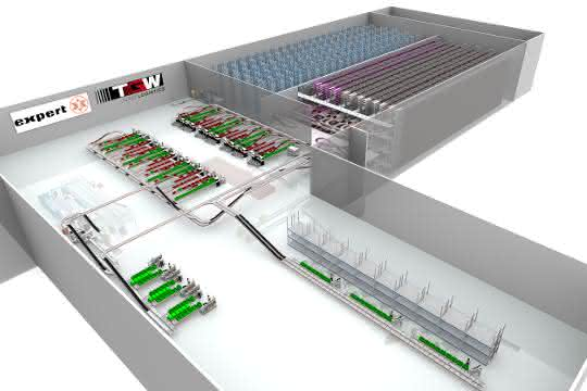 TGW-Expert_Fulfillment_Center