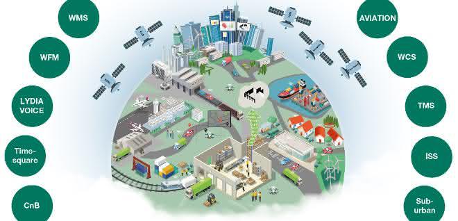 topsystem zentralisiert Markenkommunikation unter dem Dach der EPG
