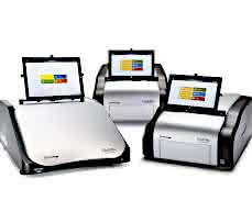 GloMax® Microplate Readers